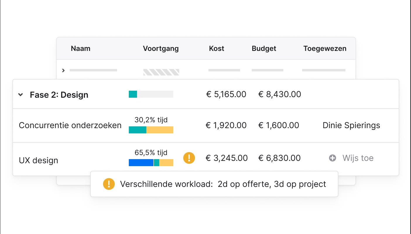 BE NL 2 3 Projecten Op basis van je offerte