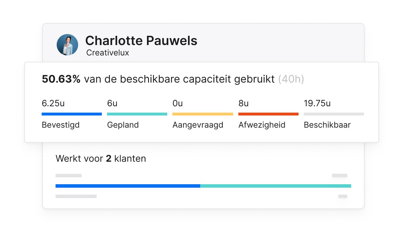 NL NL Con agency 1 De juiste persoon op het juiste project