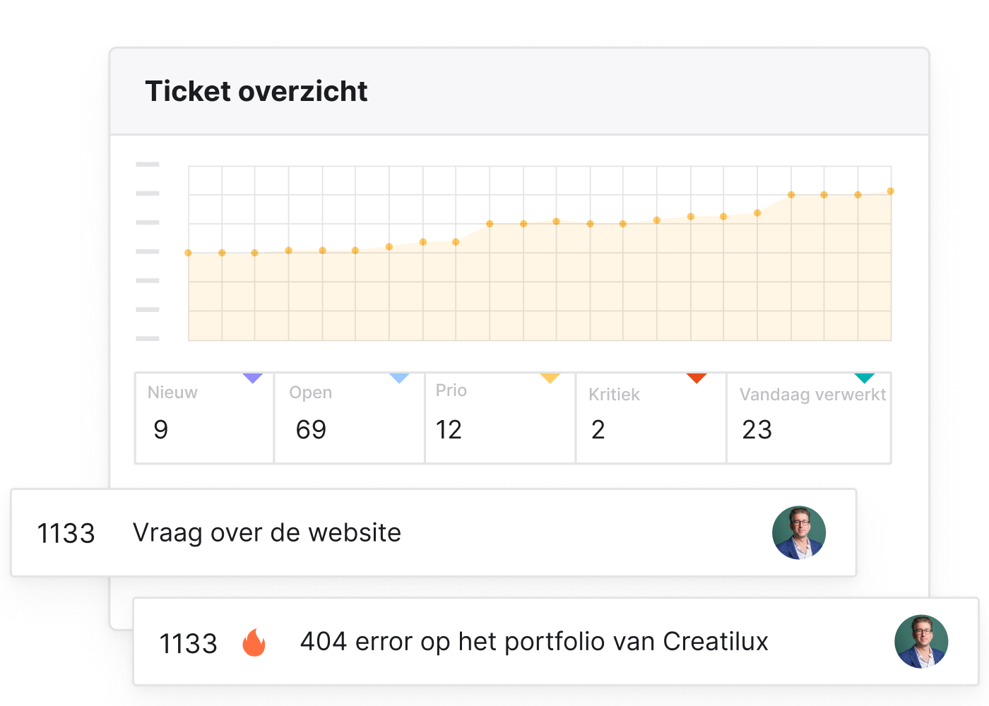 NL NL Home 7 Ticketing